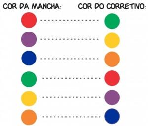22-corretivo-colorido4-300x256